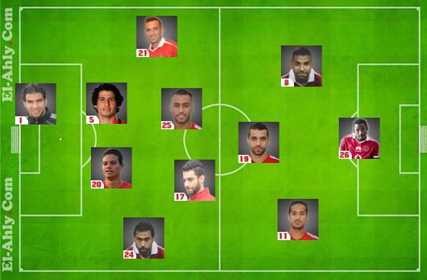 العب مع El-Ahly.com واختار تشكيل الأهلي أمام الوداد بدوري الأبطال
