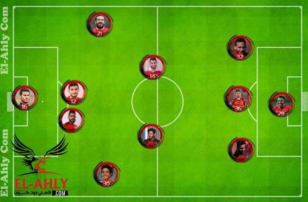 العب مع El-Ahly.com واختار تشكيل الأهلي ضد سيمبا بدوري أبطال أفريقيا