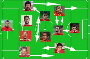 تحليل المباراة : عندما يفقد اللاعبون وعيهم .. يكون التعادل مكسبا