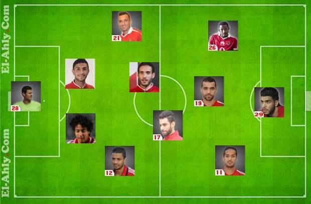 العب مع El Ahly Com واختار تشكيل الأهلي أمام الإسماعيلي في قمة الدوري الأهلى كوم